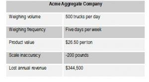 acme-aggregate